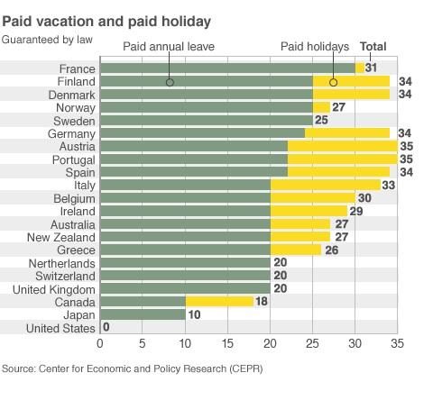 kultureller Unterschiede auf das Arbeitsleben