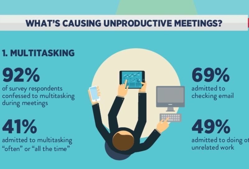 ugly truth about meetings