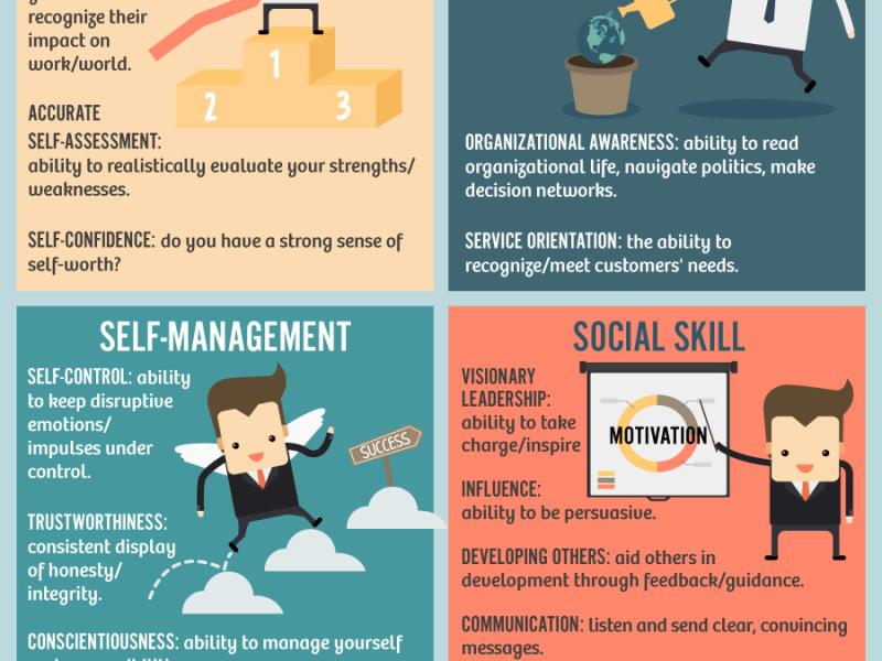 Seien Sie der Motivator für Ihre Mitarbeiter