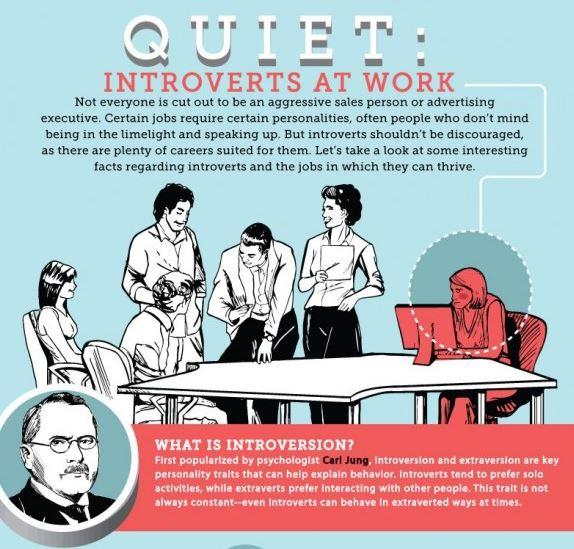 Sie müssen nicht extrovertiert sein