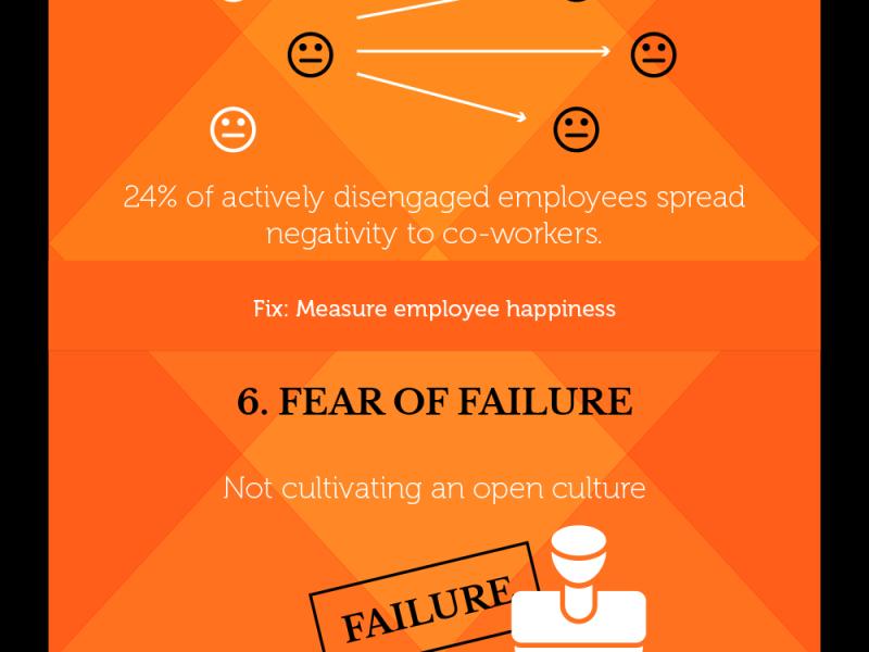 10 Dinge, die Sie als guter Chef nicht tun sollten