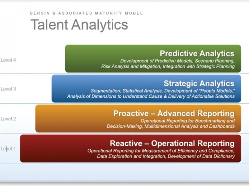 Recruitment in Zeiten großer Datenverarbeitung