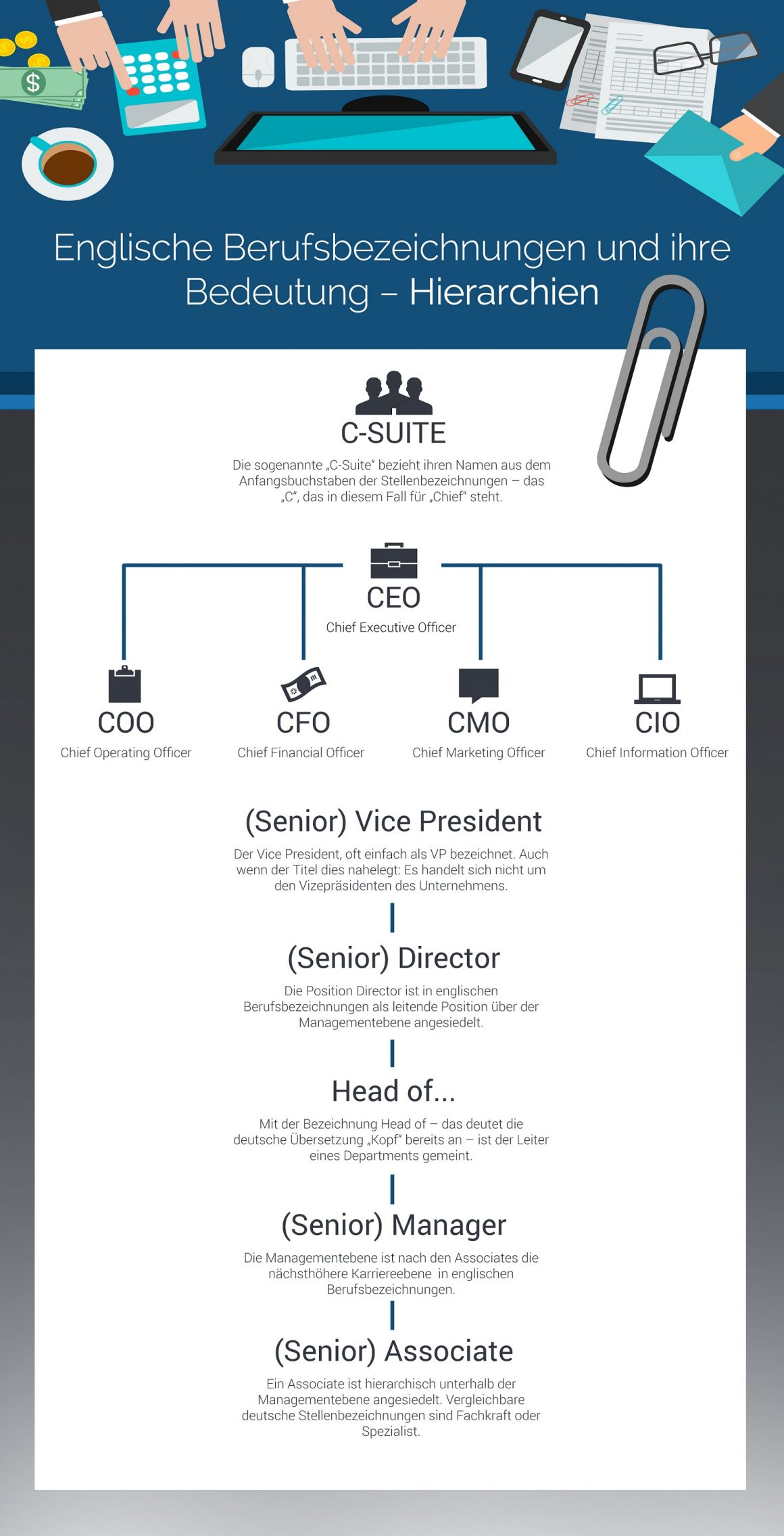 Englische Berufsbezeichnungen und ihre Hierarchien