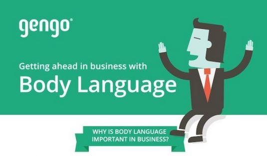 Körpersprache im Berufsalltag featured