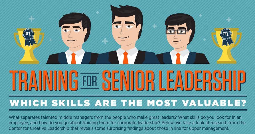 So verbessern Sie Ihre Führungsqualitäten