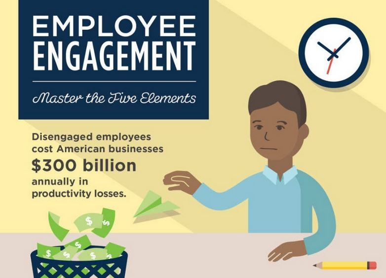 Mastering Employee Engagement Featured